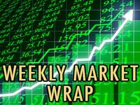 Weekly Market Wrap: August 14, 2015