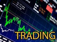 Thursday 2/22 Insider Buying Report: ATHN, SAFE